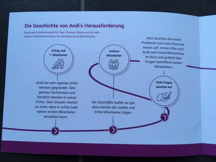 Martina Hess Personalangelegenheiten_Business Storytelling_Ancilla Schmidhauser_Akquise Stories_Flyer 2