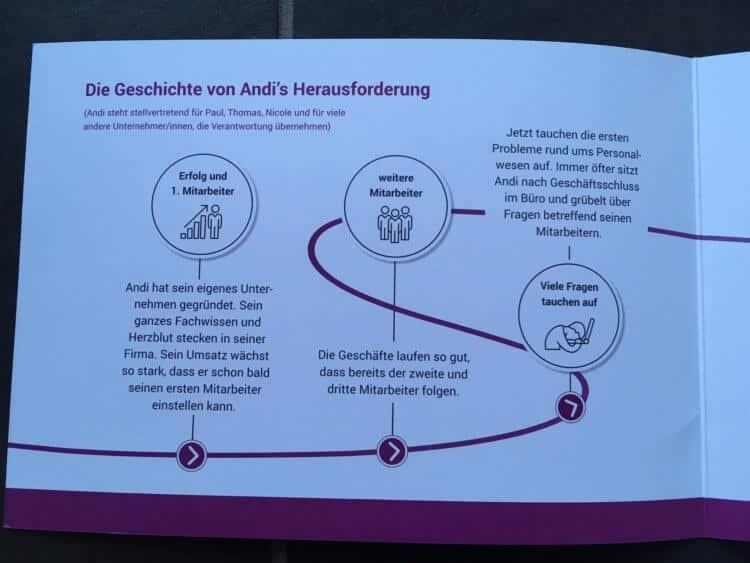 Martina Hess Personalangelegenheiten_Business Storytelling_Ancilla Schmidhauser_Akquise Stories_Flyer 2