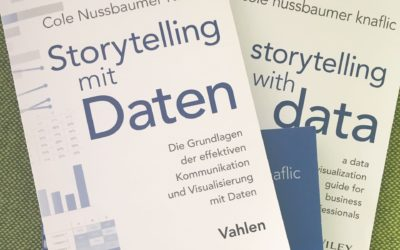 Buchtipp Business Storytelling